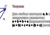 Сформулируйте и докажите теорему о законах сложения векторов