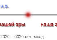 Год образования единого государства в Египте (письменные вычисления)