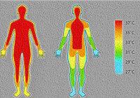 Почему нельзя только по изменению температуры тела судить о полученном им количестве теплоты?