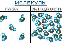 Почему диффузия в газе происходит намного быстрее, чем в жидкости?