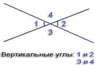 Какие углы называются вертикальными? Каким свойством обладают вертикальные углы?