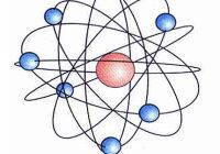 Пользуясь этимологическим словарем, объясните, почему планетарную модель строения атома, предложенную Э. Резерфордом, называют также нуклеарной?
