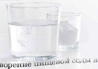 Растворяется ли пищевая сода в воде?