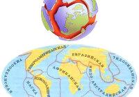 В чем разница между гипотезой дрейфа материков и теорией литосферных плит?