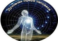 Что представляет собой духовная сфера?