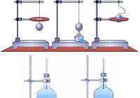 Какие опыты подтверждают, что вещества состоят из мельчайших частиц?