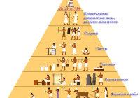 Как жили и чем занимались вельможи на службе фараона?