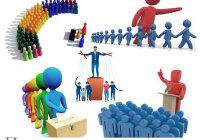 Каковы основные виды политических режимов? Краткая характеристика каждого из них