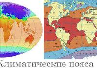 Назовите главную причину распределения температур на поверхности Земли
