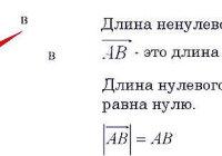 Что называется длиной нулевого и ненулевого вектора?