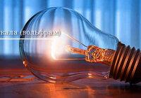Какие физические свойства вольфрама лежат в основе его применения в лампах накаливания?