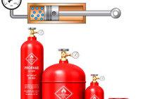 Почему газы легко сжимаются?