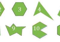 Какие фигуры называются равными в геометрии?