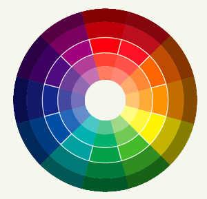 Психология цвета в рекламе.