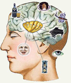Воздействие на психику человека.