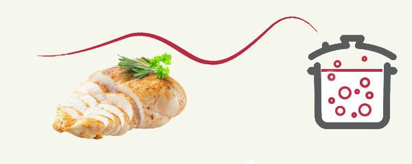 Мультиварочные рецепты блюд